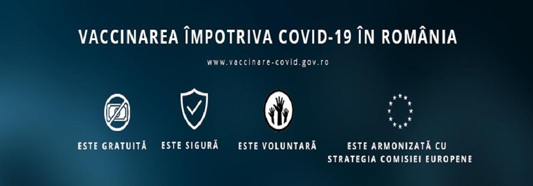 Campania de vaccinare anti Covid-19